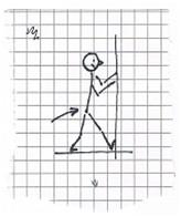 Stretchövning 6 - Ytliga vadmuskeln